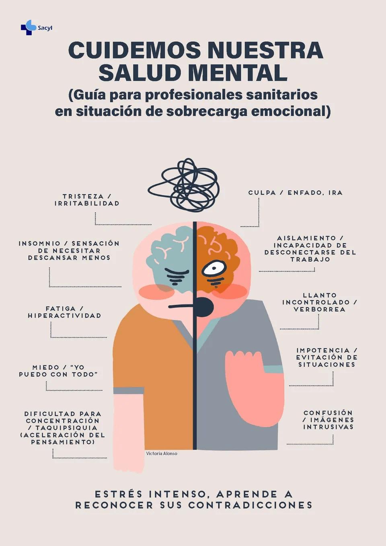 Síntomas de sobrecarga emocional en sanitarios